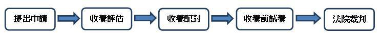 QQ截图20171206163838