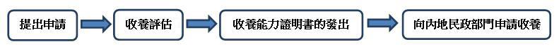 QQ截图20171206163908