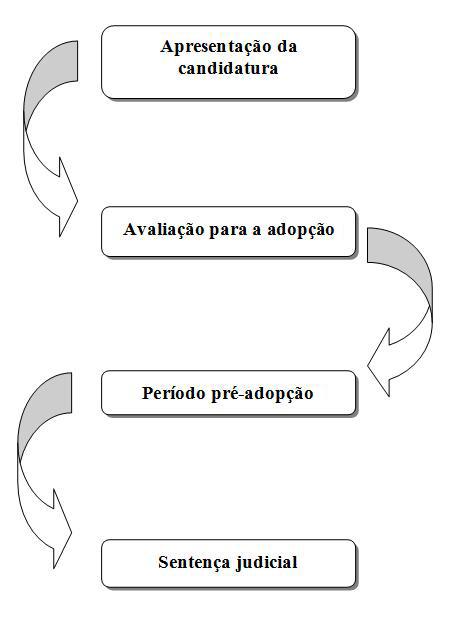 圆角矩形: 提出申請